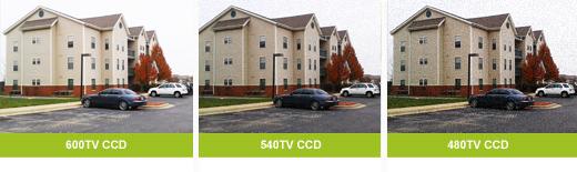 1/3inch Sony® CCD image sensor 600TV Line