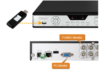 cctv camera systems with Easy USB Backup