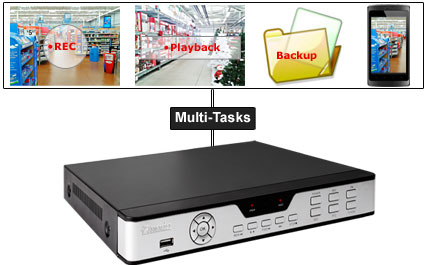 4 security camera monitoring system