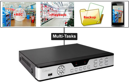 4ch DVR security system