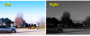Day & Night Monitoring