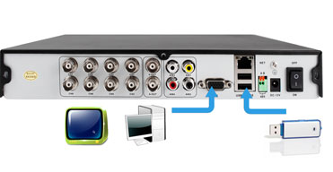 8ch video security system