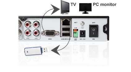 show how to connect with security dvr