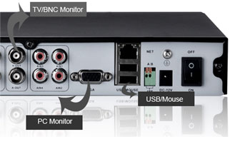 brief introduction of the dvr