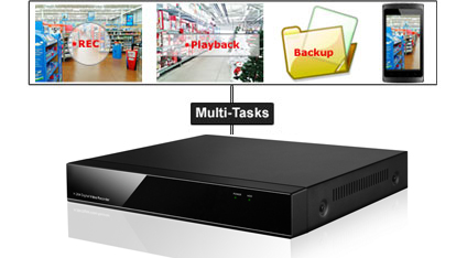 DVR Multi-Tasks